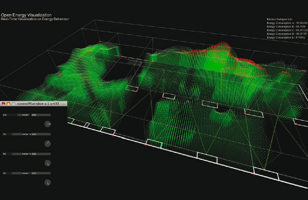 Dynamic Visualization System as a Framework for Understanding the Complexity of the City.